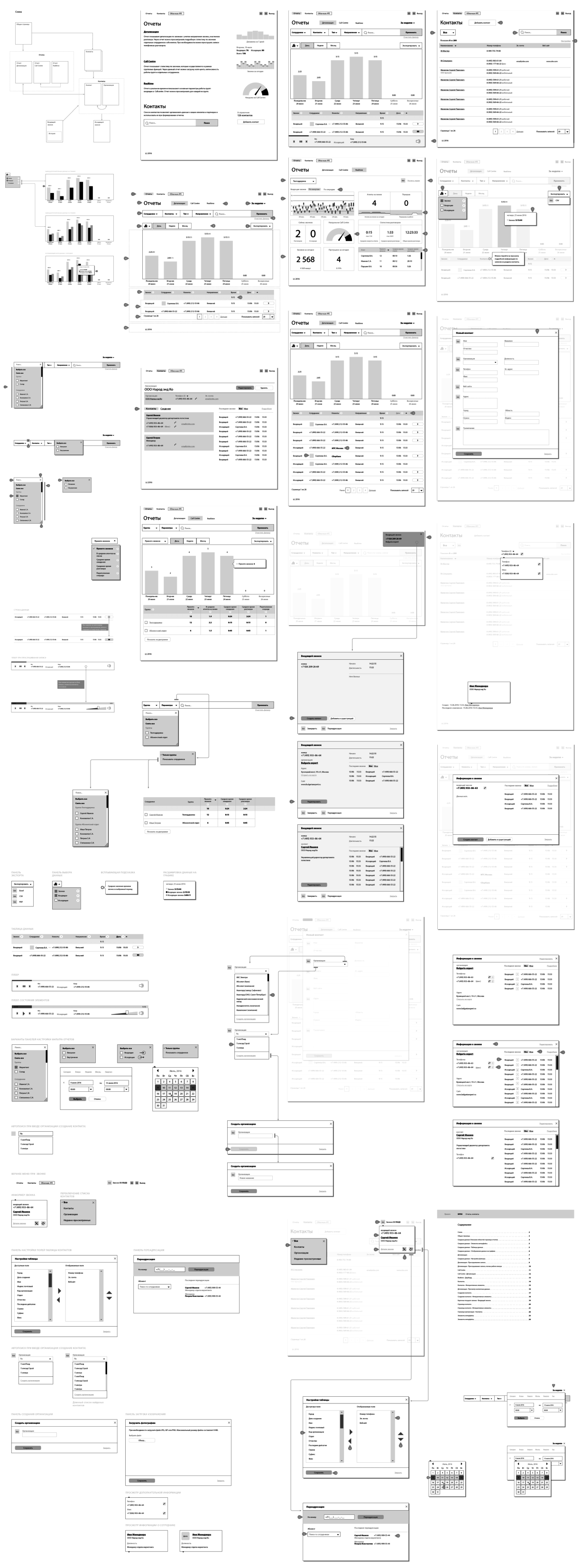 crm-wireframes